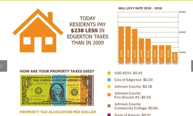 Edgerton progress: mill levy drops, infrastructure improves