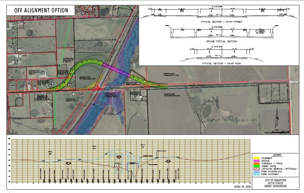 Grant to assist with Egerton's 207th Street railroad overpass received