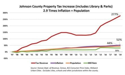 Johnson County increases taxes despite opposition