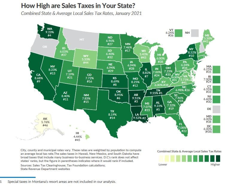 Sales tax collection increase in 2020